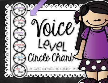 Black Chalkboard Voice Level Chart