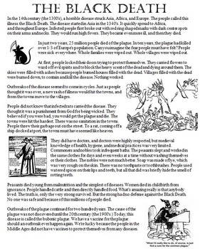 Black Death Introduction or Review Sheet