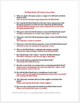 Black Death Primary Source Worksheet: Italy 1348