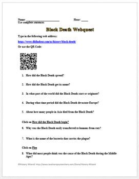 Black Death Webquest (Great Websites)