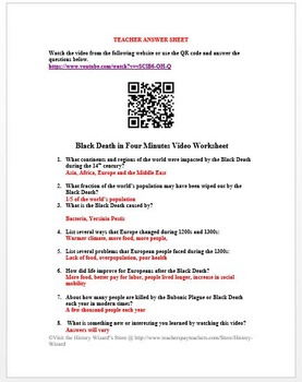 Black Death in Four Minutes Video Worksheet (Middle Ages)