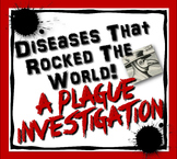 Black Death or Bubonic Plague History, Science & Math Lesson