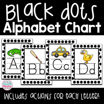 Black and White Polka Dots Decor Alphabet Posters and Charts
