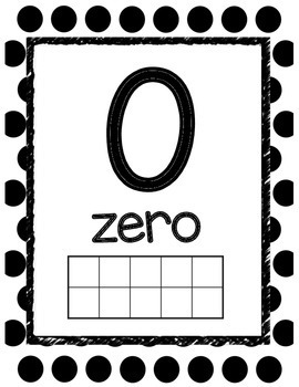 Black and White Polka Dot Decor Number Posters