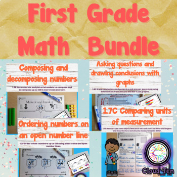 All Math Mega Bundle