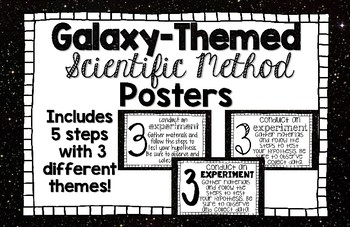 Black Galaxy-Themed Scientific Method Posters