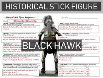 Black Hawk Historical Stick Figure (Mini-biography)
