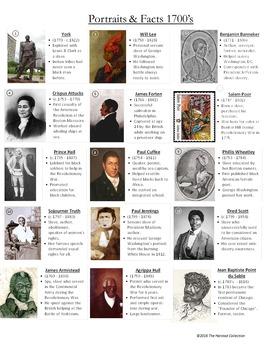 Black History Month America: 14 Worksheets (Grades 1-7)
