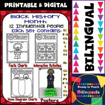 Black History - Influential People – Save Money Growing Bundle (Bilingual Set)