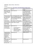 Black History - Interactive WebQuest