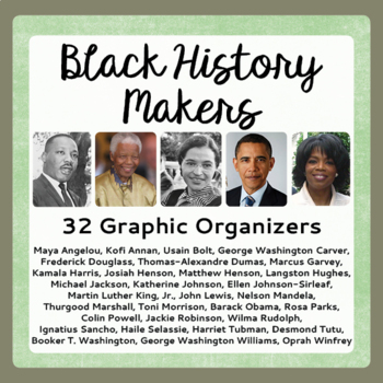 Black History Biography 26 Graphic Organizers Research Activities