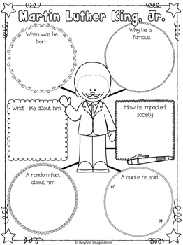 Black History Month Men Graphic Organisers | Printable Worksheets