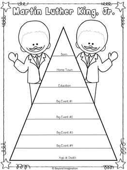 Black History Men Research Pyramids | Printable Worksheets | Black History Month
