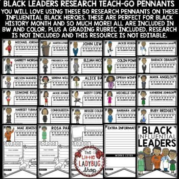 Black History Month Activities & Research Project Templates •Teach- Go Pennants™