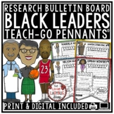 Influential Leaders Biography Report: Black History Month Bulletin Board