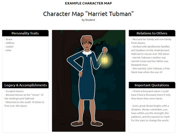 Black History Month Activities: Timeline, Character Maps, Civil Rights
