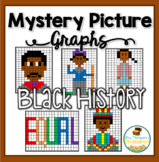 Black History Month Activity {Mystery Picture Graphs}