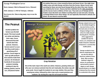 Black History Month Articles