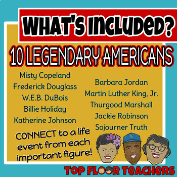 Black History Month Biography Activity
