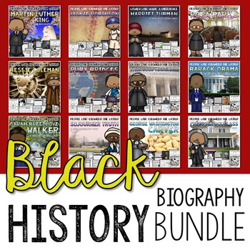 Black History Month Biography Unit Collection