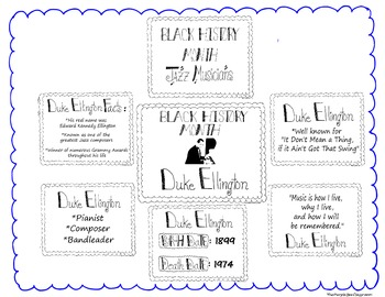 Black History Month Bulletin Board Set/Printables/Signs Musician Duke Ellington
