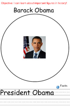Black History Month Circle Maps with linked videos