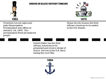 Black History Month Heroes Activity Craft Interactive Timeline