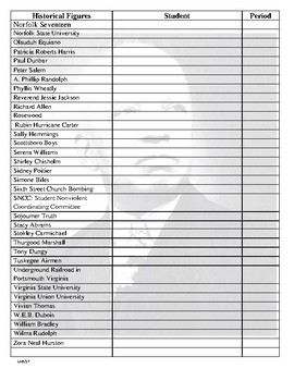 Black History Month List of Project Choices