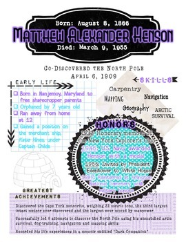 Black History Month MATTHEW ALEXANDER HENSON Poster Passage and Questions