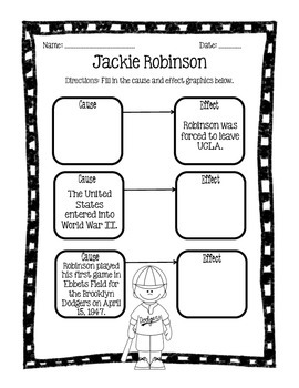 Black History Month Packet: Revolutionaries of the Past w/ MLK, Ruby, etc