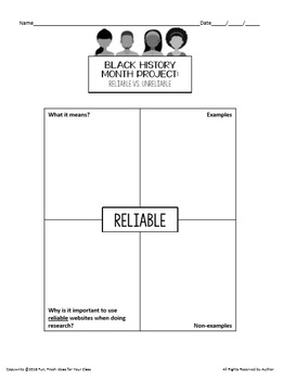 An Excellent Essay Example About Black History Month