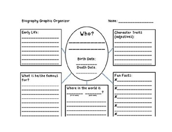 Black History Month Project Graphic Organizer