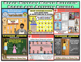 Black History Month Project and Bulletin Board Bundle