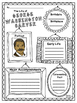 Black History Month Research Poster Project MEGA PACK- w/