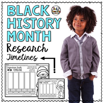 Black History Month Research Timelines