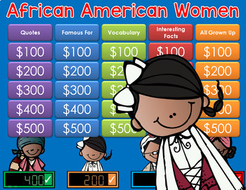 Black History Month - WOMEN Jeopardy Style Game Show
