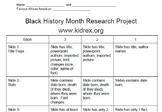 Black History Month powerpoint rubric