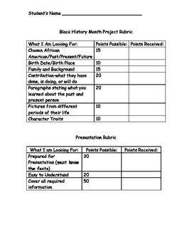 Black History Month rubric