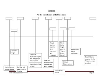 Black History Timeline Math