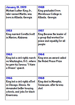 Black History And Martin Luther King Jr Timeline And Questions Tpt