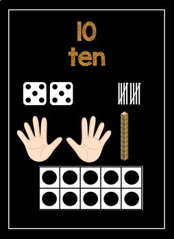 Black Number Posters (fingers, tally marks, dice, tens frame, MAB/base ten}