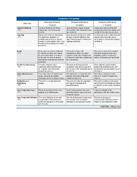 Black Panther Movie Activity (Project, Standards, Rubric, Research & Questions)