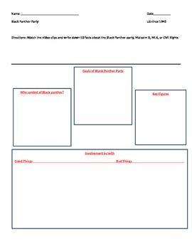 Black Panther Party - party platform worksheet