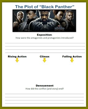 Black Panther - Plot, Characters, Themes (Stealing, Killing, War)