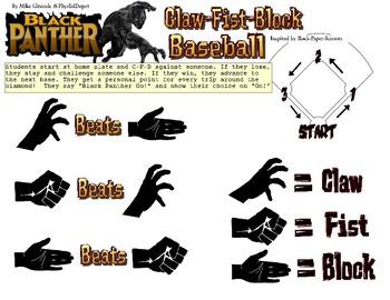 Black Panther fitness activity for PE based on R-P-S baseball
