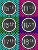 Black Polka Dot Birthday Board Display