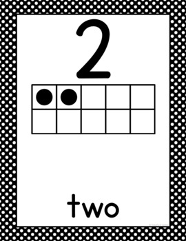 Black Polka Dot Number Cards and Posters 0-20