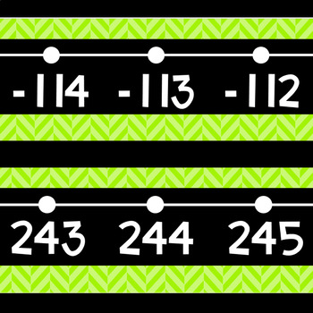 Black Series ~ Lime Green Number Line Wall Display ~ -114 to 245