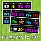 Black Series Number Line Wall Display Bulletin Board