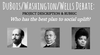 Black Social Uplift Debate - African-American History
